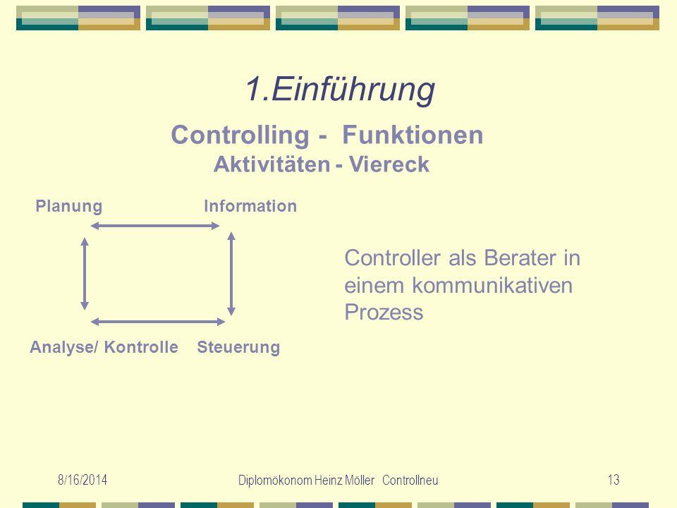 8/16/2014Diplomökonom Heinz Möller Controllneu13 1.Einführung Controlling - Funktionen Aktivitäten - Viereck Planung Information Analyse/ Kontrolle St