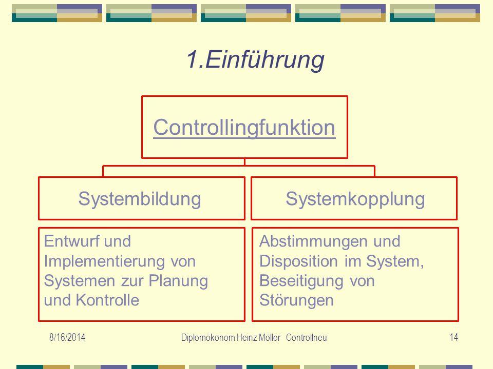 8/16/2014Diplomökonom Heinz Möller Controllneu14 1.Einführung Controllingfunktion Systembildung Entwurf und Implementierung von Systemen zur Planung u