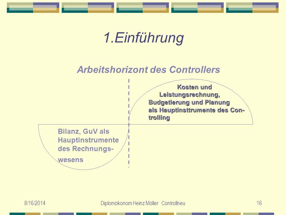8/16/2014Diplomökonom Heinz Möller Controllneu16 1.Einführung Arbeitshorizont des Controllers Bilanz, GuV als Hauptinstrumente des Rechnungs- wesens K
