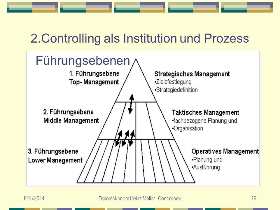 8/16/2014Diplomökonom Heinz Möller Controllneu19 2.Controlling als Institution und Prozess Führungsebenen