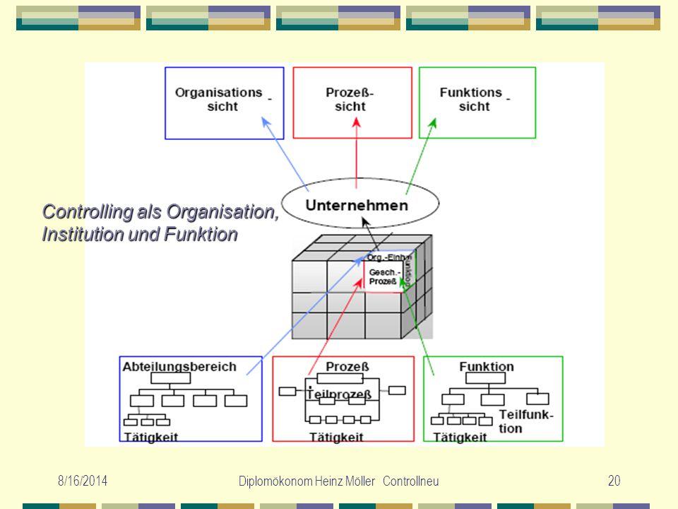 8/16/2014Diplomökonom Heinz Möller Controllneu20 Controlling als Organisation, Institution und Funktion