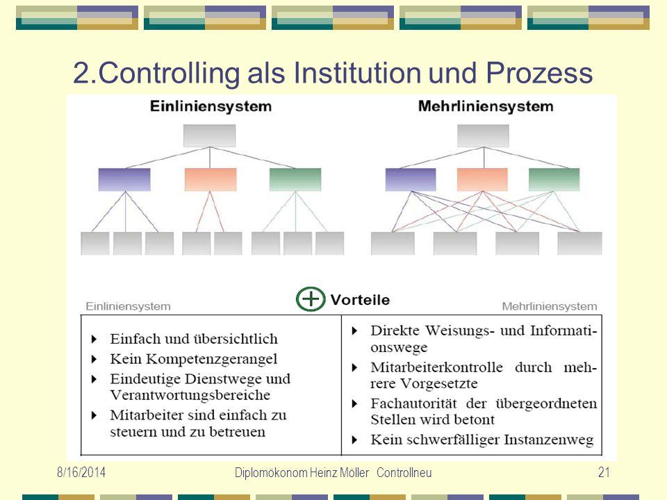 8/16/2014Diplomökonom Heinz Möller Controllneu21 2.Controlling als Institution und Prozess