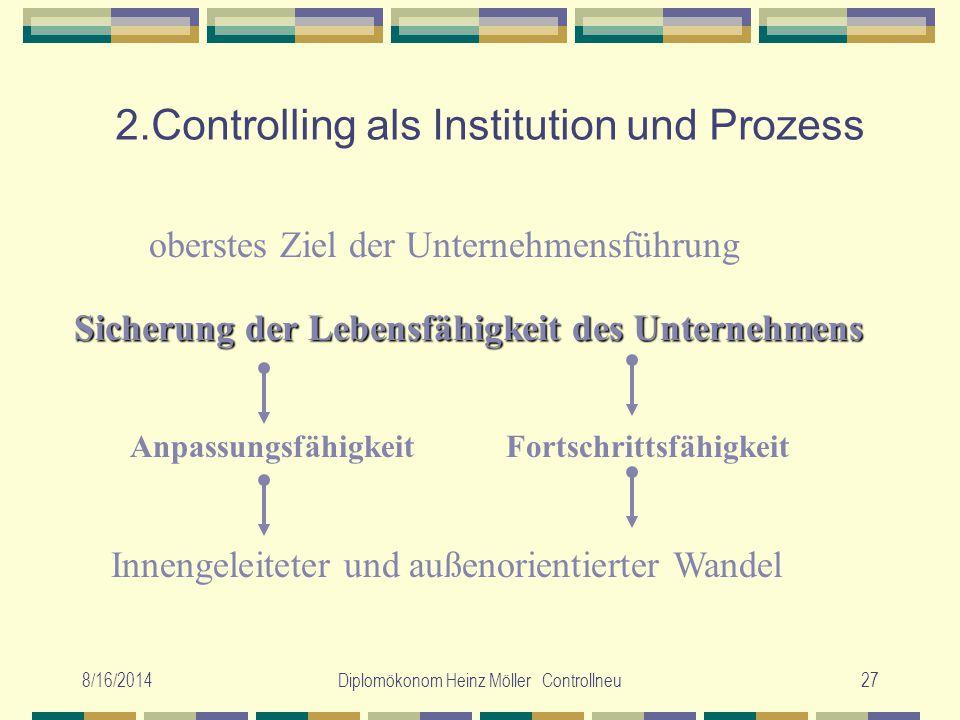 8/16/2014Diplomökonom Heinz Möller Controllneu27 2.Controlling als Institution und Prozess oberstes Ziel der Unternehmensführung Sicherung der Lebensf