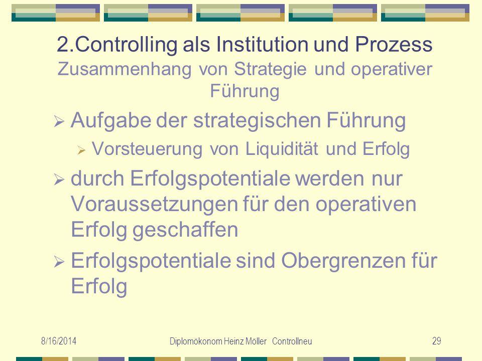 8/16/2014Diplomökonom Heinz Möller Controllneu29 2.Controlling als Institution und Prozess Zusammenhang von Strategie und operativer Führung  Aufgabe