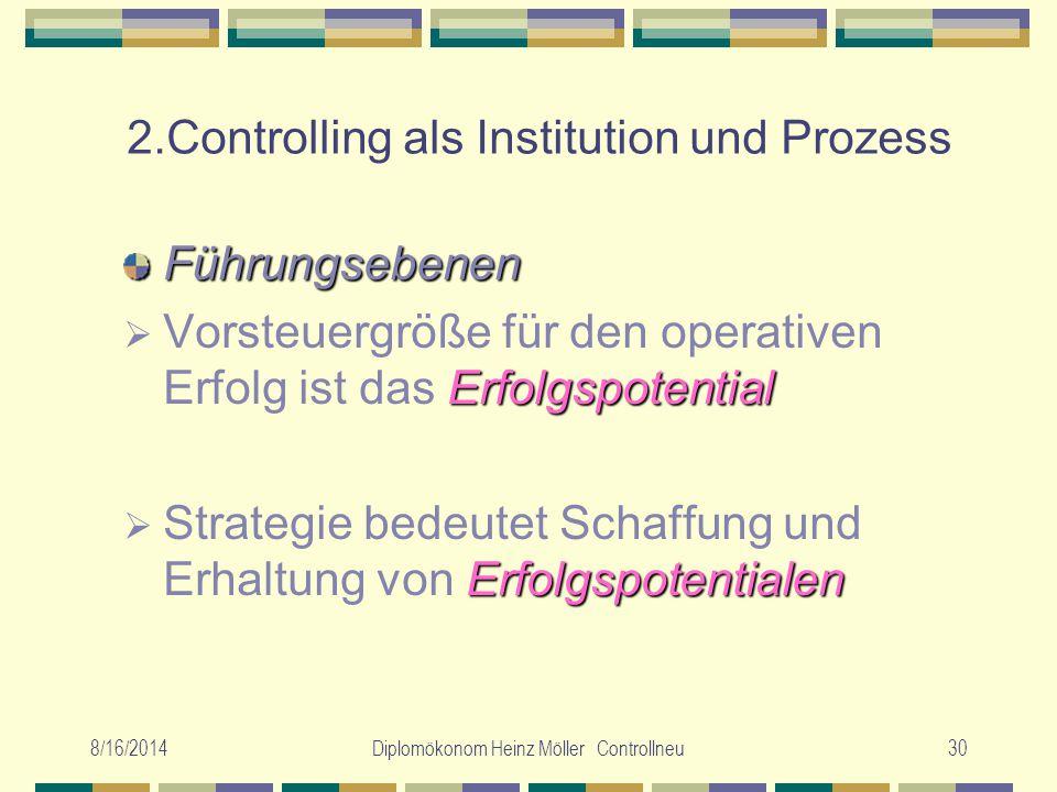 8/16/2014Diplomökonom Heinz Möller Controllneu30 2.Controlling als Institution und Prozess Führungsebenen Erfolgspotential  Vorsteuergröße für den op