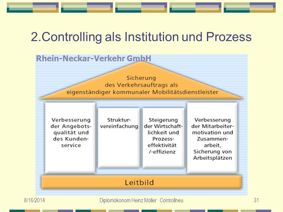 8/16/2014Diplomökonom Heinz Möller Controllneu31 2.Controlling als Institution und Prozess Rhein-Neckar-Verkehr GmbH