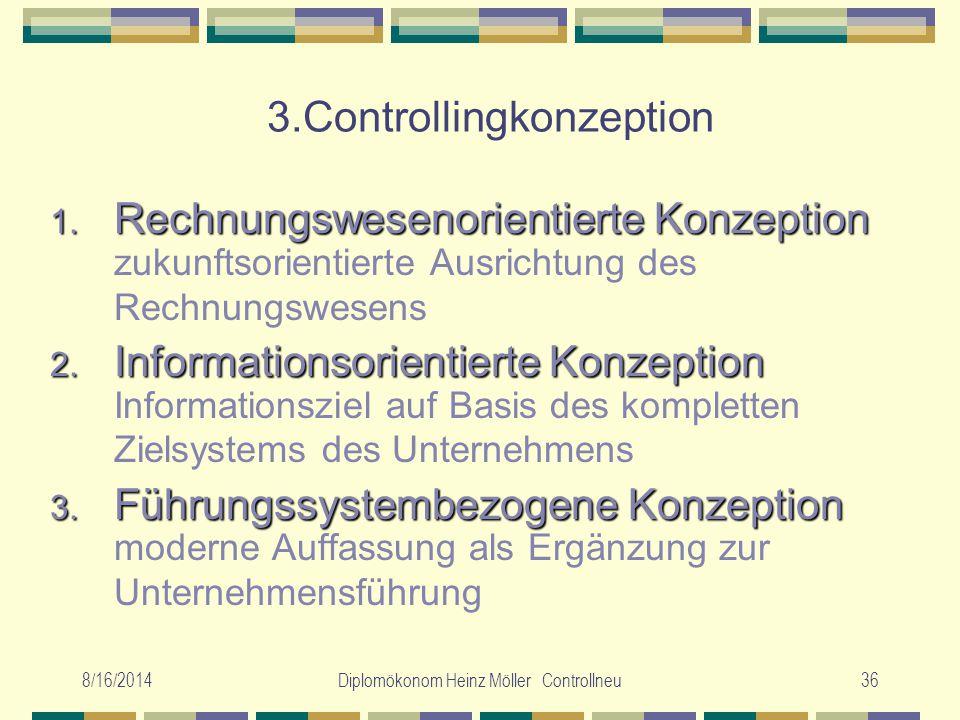 8/16/2014Diplomökonom Heinz Möller Controllneu36 3.Controllingkonzeption 1. Rechnungswesenorientierte Konzeption 1. Rechnungswesenorientierte Konzepti
