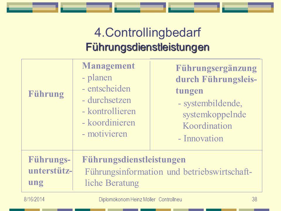 8/16/2014Diplomökonom Heinz Möller Controllneu38 Führungsdienstleistungen 4.Controllingbedarf Führungsdienstleistungen Führung Führungs- unterstütz- u