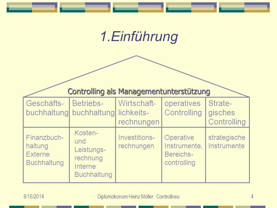 8/16/2014Diplomökonom Heinz Möller Controllneu4 1.Einführung Controlling als Managementunterstützung Geschäfts- buchhaltung Betriebs- buchhaltung Wirt