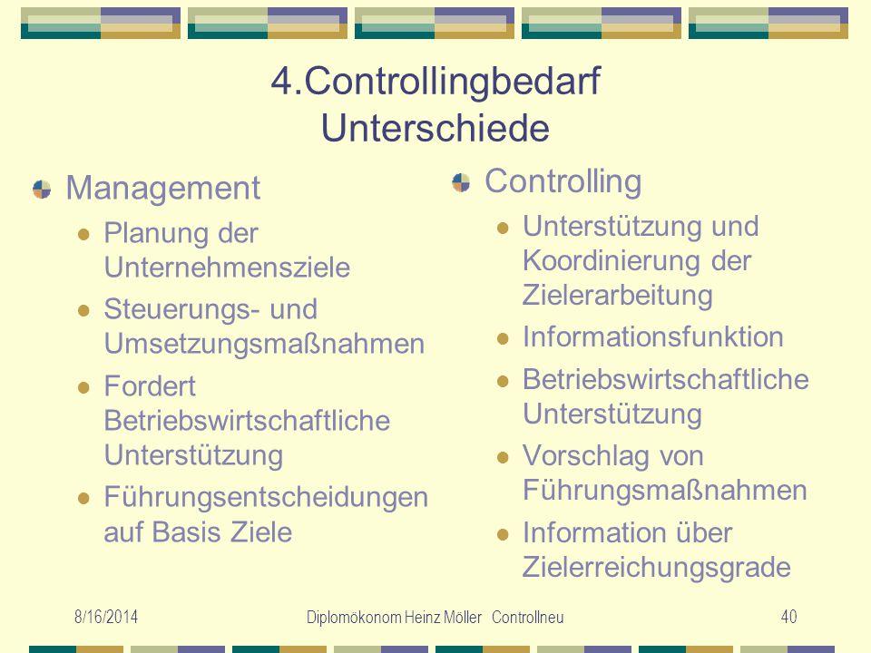 4.Controllingbedarf Unterschiede Management Planung der Unternehmensziele Steuerungs- und Umsetzungsmaßnahmen Fordert Betriebswirtschaftliche Unterstü
