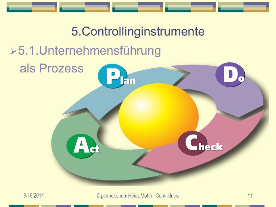 8/16/2014Diplomökonom Heinz Möller Controllneu41 5.Controllinginstrumente  5.1.Unternehmensführung als Prozess