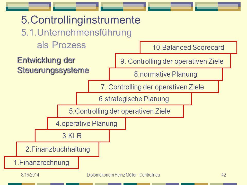 8/16/2014Diplomökonom Heinz Möller Controllneu42 5.Controllinginstrumente 5.1.Unternehmensführung als Prozess 1.Finanzrechnung 2.Finanzbuchhaltung 5.C
