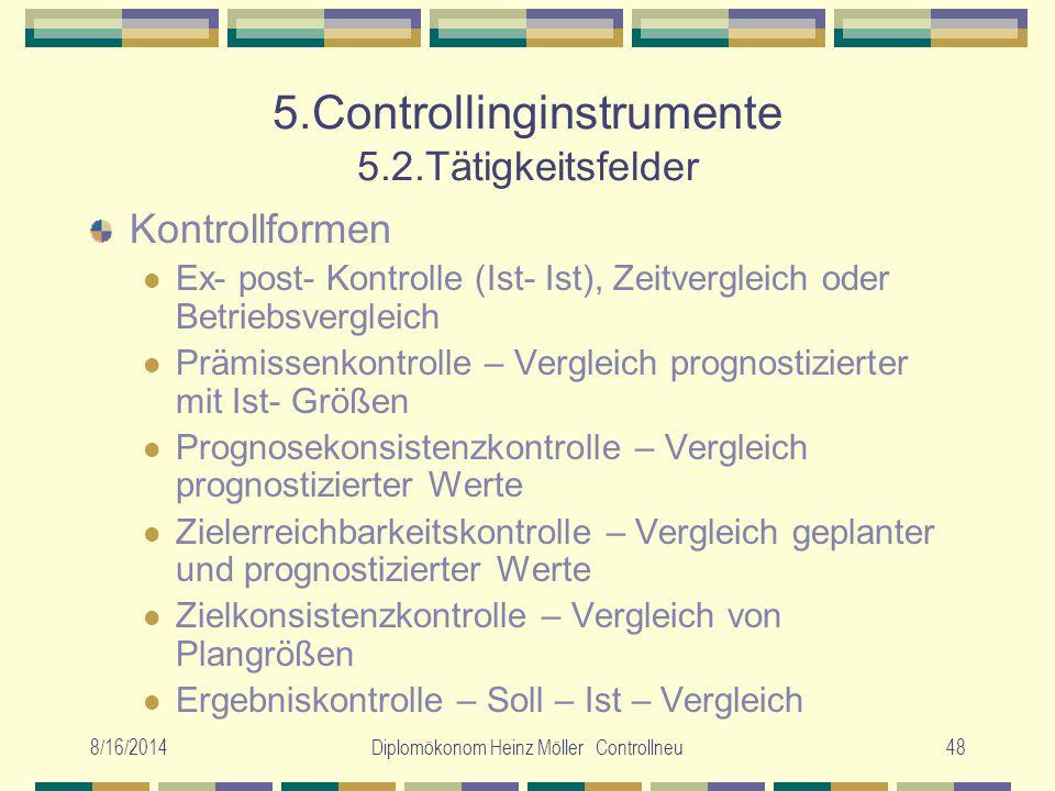 8/16/2014Diplomökonom Heinz Möller Controllneu48 5.Controllinginstrumente 5.2.Tätigkeitsfelder Kontrollformen Ex- post- Kontrolle (Ist- Ist), Zeitverg