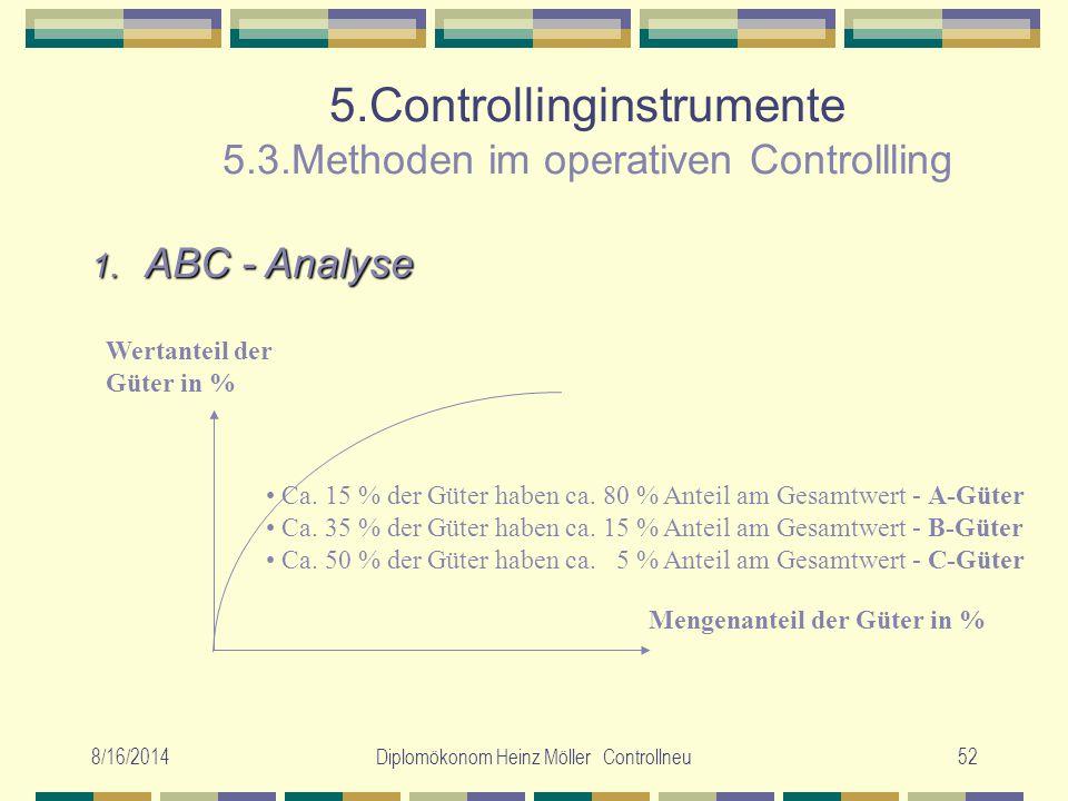 8/16/2014Diplomökonom Heinz Möller Controllneu52 5.Controllinginstrumente 5.3.Methoden im operativen Controllling 1. ABC - Analyse Wertanteil der Güte