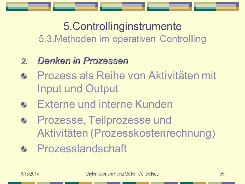 8/16/2014Diplomökonom Heinz Möller Controllneu55 5.Controllinginstrumente 5.3.Methoden im operativen Controllling 2. Denken in Prozessen Prozess als R