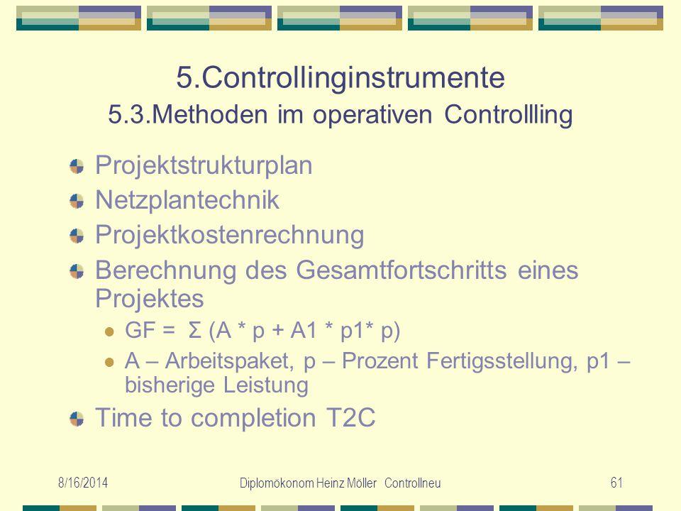 8/16/2014Diplomökonom Heinz Möller Controllneu61 5.Controllinginstrumente 5.3.Methoden im operativen Controllling Projektstrukturplan Netzplantechnik