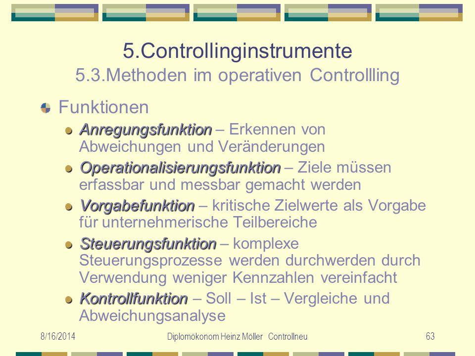 8/16/2014Diplomökonom Heinz Möller Controllneu63 5.Controllinginstrumente 5.3.Methoden im operativen Controllling Funktionen Anregungsfunktion Anregun