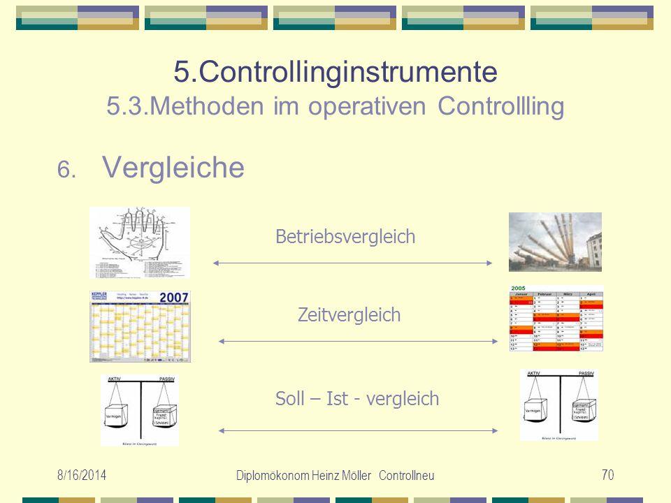 8/16/2014Diplomökonom Heinz Möller Controllneu70 5.Controllinginstrumente 5.3.Methoden im operativen Controllling 6. Vergleiche Betriebsvergleich Zeit
