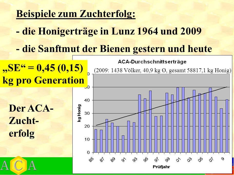 """Beispiele zum Zuchterfolg: - die Honigerträge in Lunz 1964 und 2009 - die Sanftmut der Bienen gestern und heute Der ACA- Zucht- erfolg """"SE"""" = 0,45 (0,"""