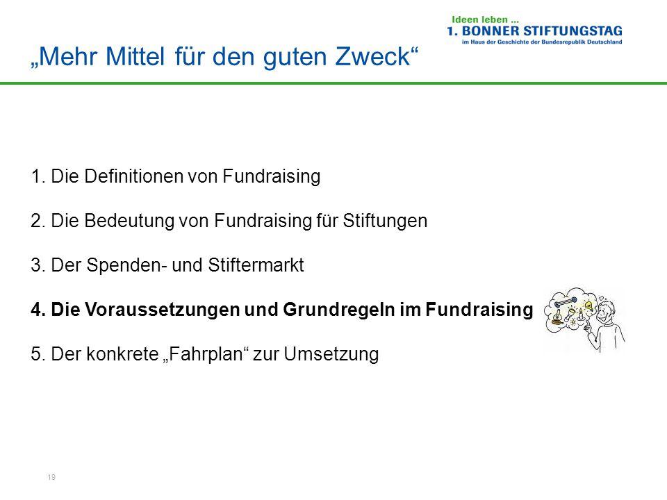 """19 """"Mehr Mittel für den guten Zweck 1.Die Definitionen von Fundraising 2."""