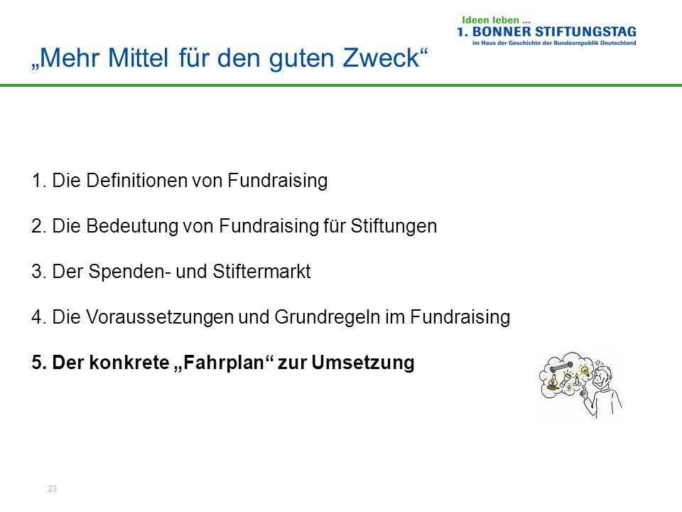 """23 """"Mehr Mittel für den guten Zweck 1.Die Definitionen von Fundraising 2."""