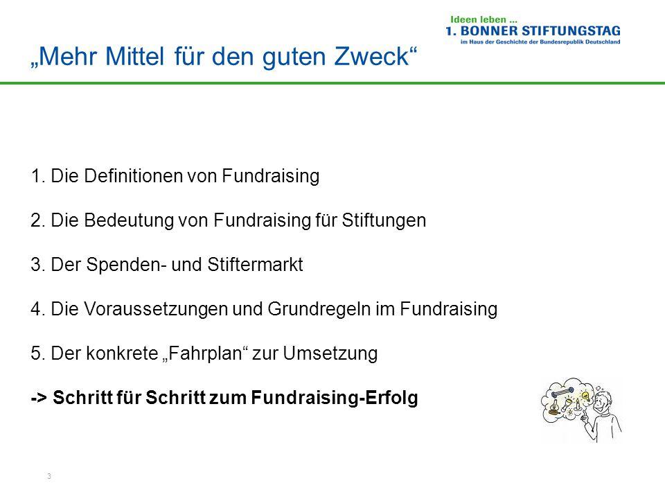 """3 """"Mehr Mittel für den guten Zweck 1.Die Definitionen von Fundraising 2."""