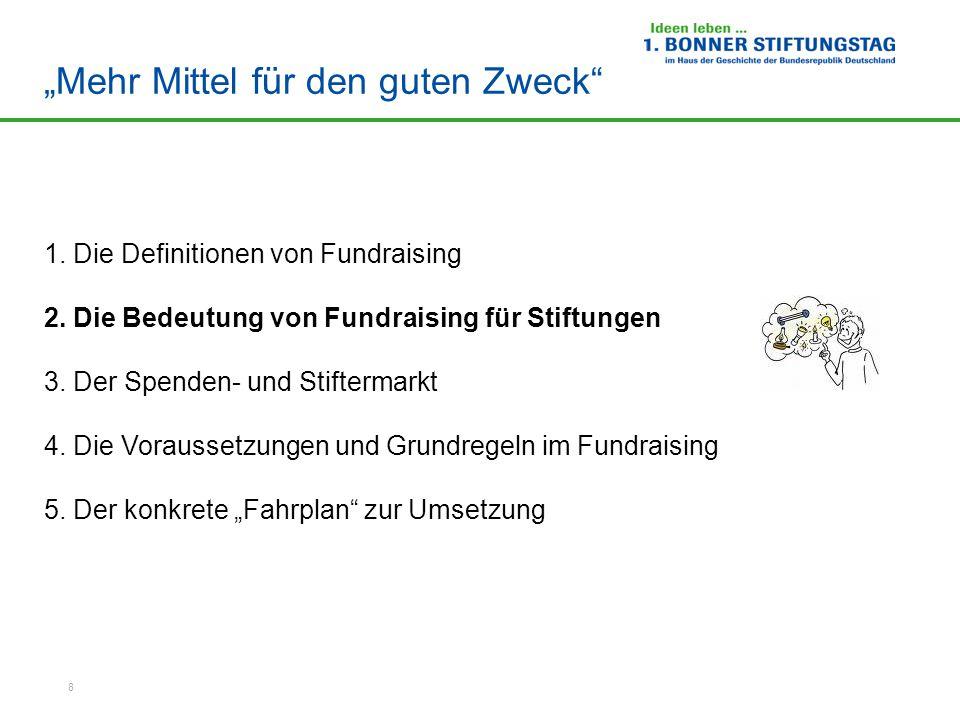 """8 """"Mehr Mittel für den guten Zweck 1.Die Definitionen von Fundraising 2."""