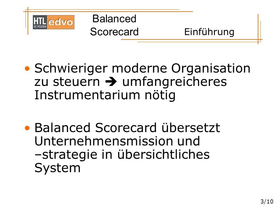 Balanced Scorecard 3/10 Einführung Schwieriger moderne Organisation zu steuern  umfangreicheres Instrumentarium nötig Balanced Scorecard übersetzt Un