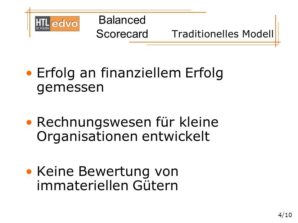 Balanced Scorecard 4/10 Traditionelles Modell Erfolg an finanziellem Erfolg gemessen Rechnungswesen für kleine Organisationen entwickelt Keine Bewertu