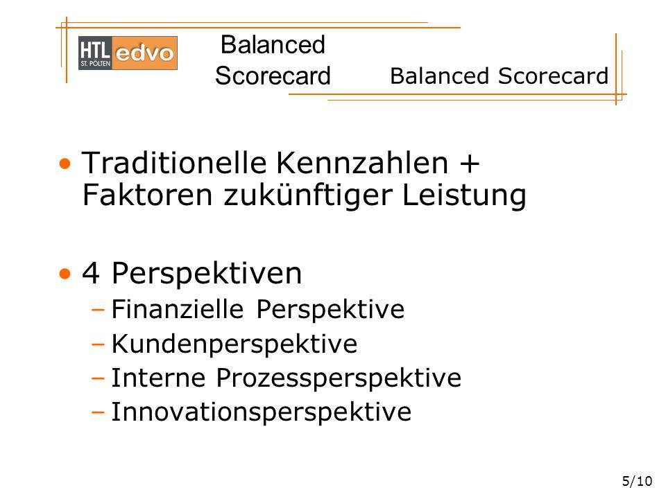 Balanced Scorecard 5/10 Balanced Scorecard Traditionelle Kennzahlen + Faktoren zukünftiger Leistung 4 Perspektiven –Finanzielle Perspektive –Kundenper