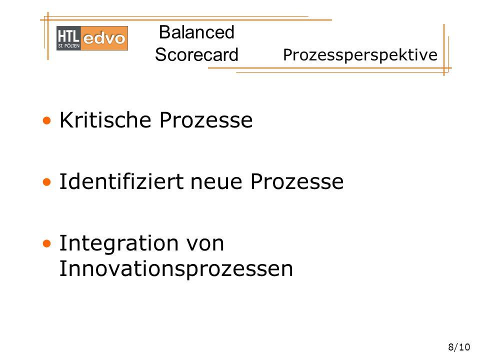 Balanced Scorecard 8/10 Prozessperspektive Kritische Prozesse Identifiziert neue Prozesse Integration von Innovationsprozessen