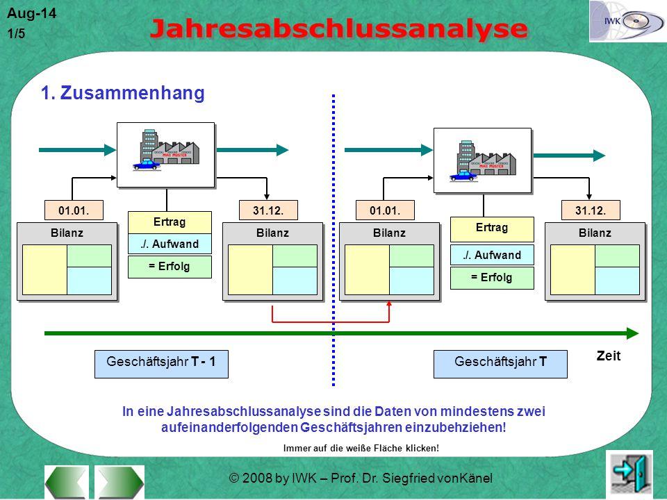 © 2008 by IWK – Prof. Dr. Siegfried vonKänel Aug-14 1/5 Immer auf die weiße Fläche klicken! 1. Zusammenhang Ertrag./. Aufwand = Erfolg Geschäftsjahr T