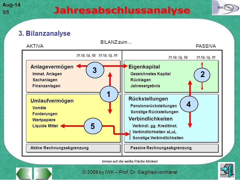 © 2008 by IWK – Prof. Dr. Siegfried vonKänel Aug-14 3/5 Immer auf die weiße Fläche klicken! 3. Bilanzanalyse AKTIVAPASSIVA BILANZ zum... Anlagevermöge