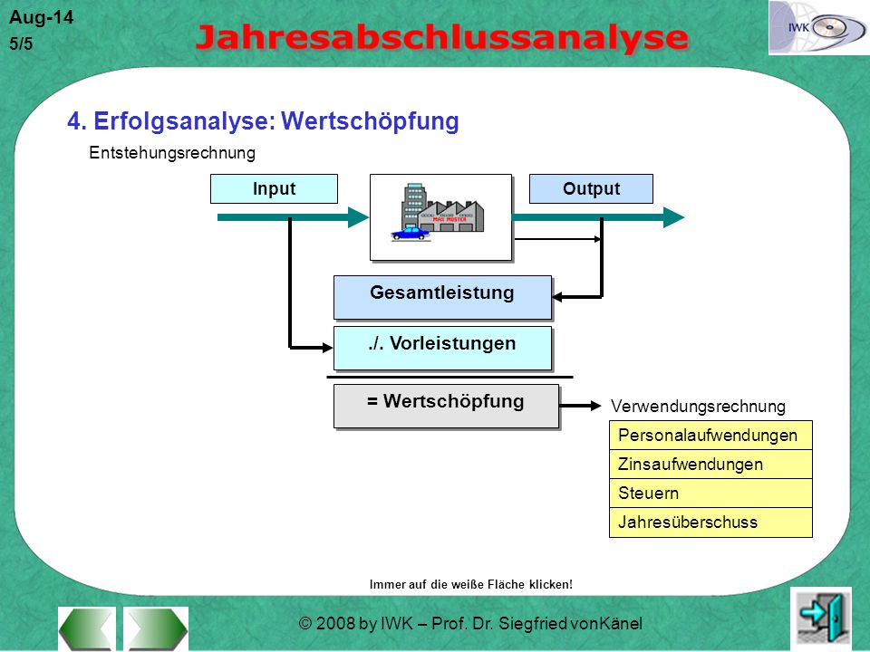 © 2008 by IWK – Prof. Dr. Siegfried vonKänel Aug-14 5/5 Immer auf die weiße Fläche klicken! 4. Erfolgsanalyse: Wertschöpfung Gesamtleistung./. Vorleis