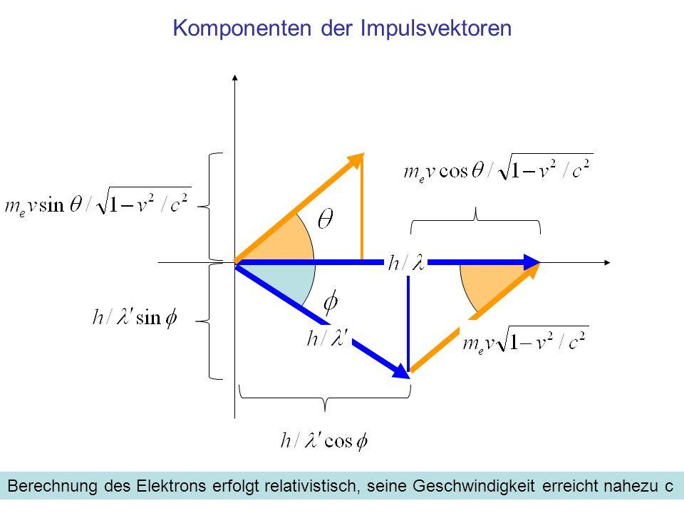 Komponenten der Impulsvektoren Berechnung des Elektrons erfolgt relativistisch, seine Geschwindigkeit erreicht nahezu c