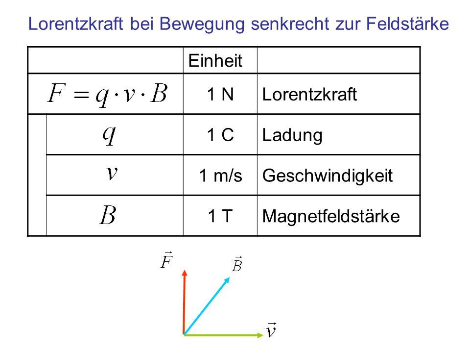 Einheit 1 NLorentzkraft 1 CLadung 1 m/sGeschwindigkeit 1 TMagnetfeldstärke Lorentzkraft bei Bewegung senkrecht zur Feldstärke