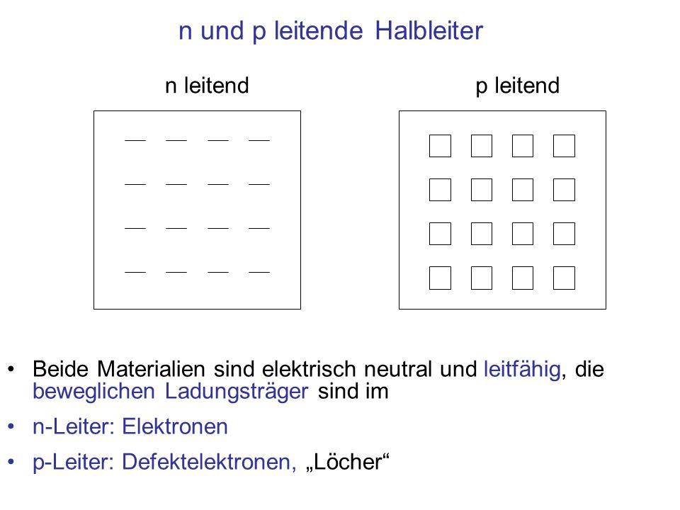 """n und p leitende Halbleiter n leitendp leitend Beide Materialien sind elektrisch neutral und leitfähig, die beweglichen Ladungsträger sind im n-Leiter: Elektronen p-Leiter: Defektelektronen, """"Löcher"""