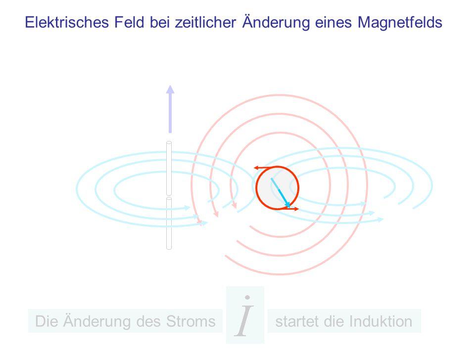 Elektrisches Feld bei zeitlicher Änderung eines Magnetfelds startet die InduktionDie Änderung des Stroms