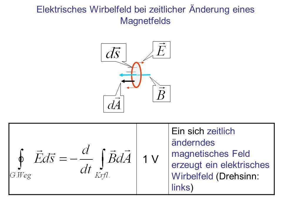1 V Ein sich zeitlich änderndes magnetisches Feld erzeugt ein elektrisches Wirbelfeld (Drehsinn: links) Elektrisches Wirbelfeld bei zeitlicher Änderung eines Magnetfelds