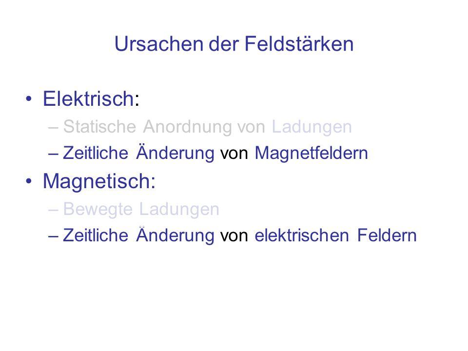 Ursachen der Feldstärken Elektrisch: –Statische Anordnung von Ladungen –Zeitliche Änderung von Magnetfeldern Magnetisch: –Bewegte Ladungen –Zeitliche Änderung von elektrischen Feldern