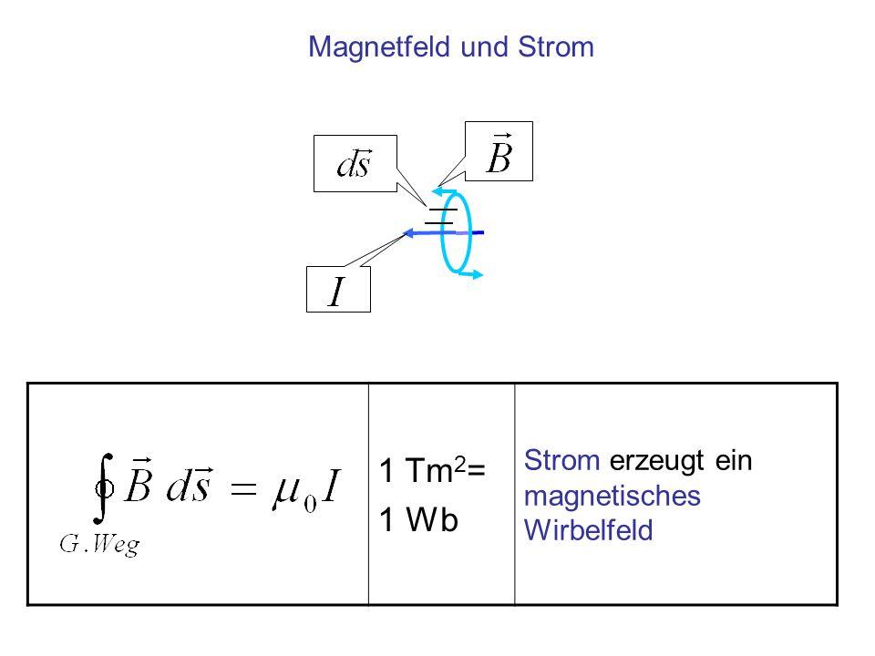 1 Tm 2 = 1 Wb Strom erzeugt ein magnetisches Wirbelfeld Magnetfeld und Strom