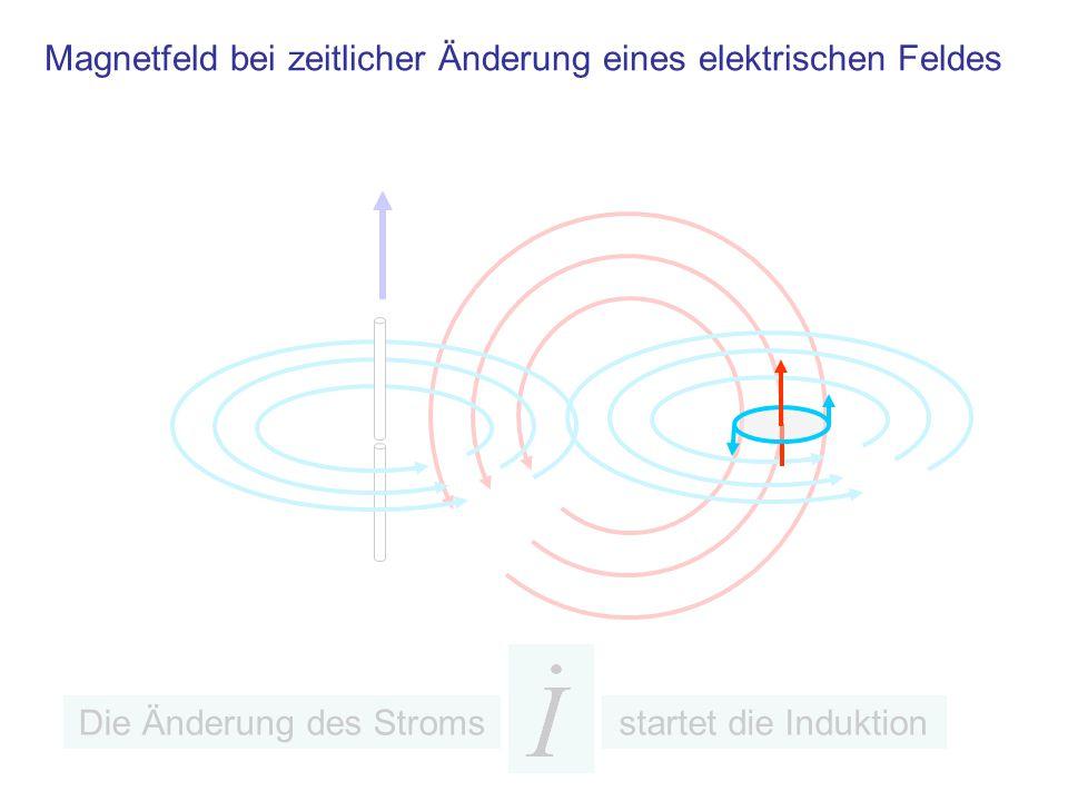 Magnetfeld bei zeitlicher Änderung eines elektrischen Feldes startet die InduktionDie Änderung des Stroms