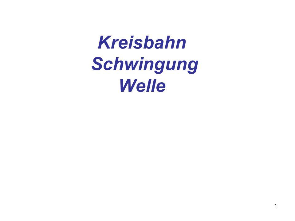 1 Kreisbahn Schwingung Welle