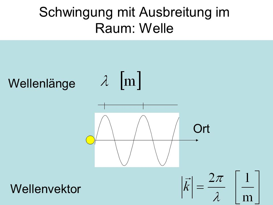10 Schwingung mit Ausbreitung im Raum: Welle Wellenlänge Wellenvektor Ort