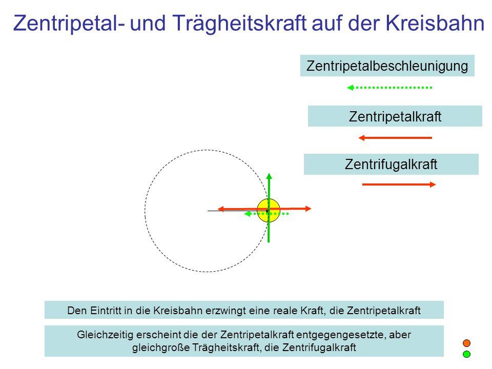 Zentripetal- und Trägheitskraft auf der Kreisbahn Zentripetalbeschleunigung Zentripetalkraft Zentrifugalkraft Den Eintritt in die Kreisbahn erzwingt e