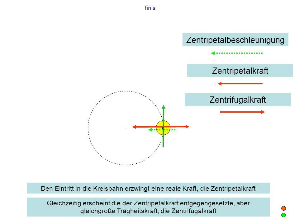finis Zentripetalbeschleunigung Zentripetalkraft Zentrifugalkraft Den Eintritt in die Kreisbahn erzwingt eine reale Kraft, die Zentripetalkraft Gleich