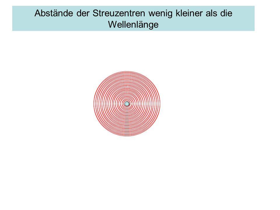 Abstände der Streuzentren wenig kleiner als die Wellenlänge