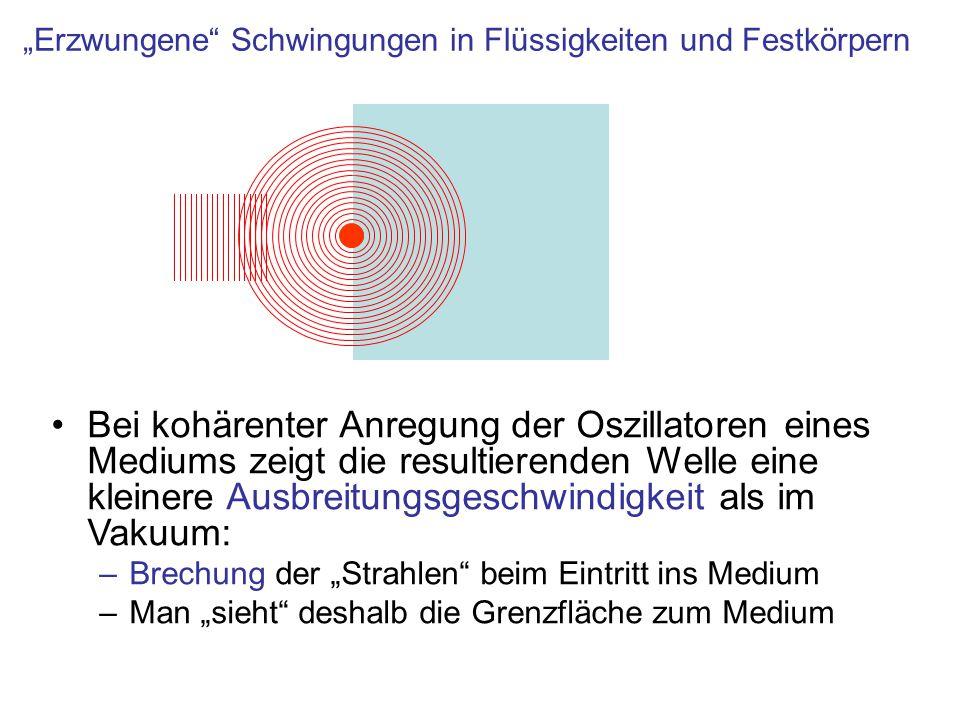 """""""Erzwungene Schwingungen in Flüssigkeiten und Festkörpern Bei kohärenter Anregung der Oszillatoren eines Mediums zeigt die resultierenden Welle eine kleinere Ausbreitungsgeschwindigkeit als im Vakuum: –Brechung der """"Strahlen beim Eintritt ins Medium –Man """"sieht deshalb die Grenzfläche zum Medium"""