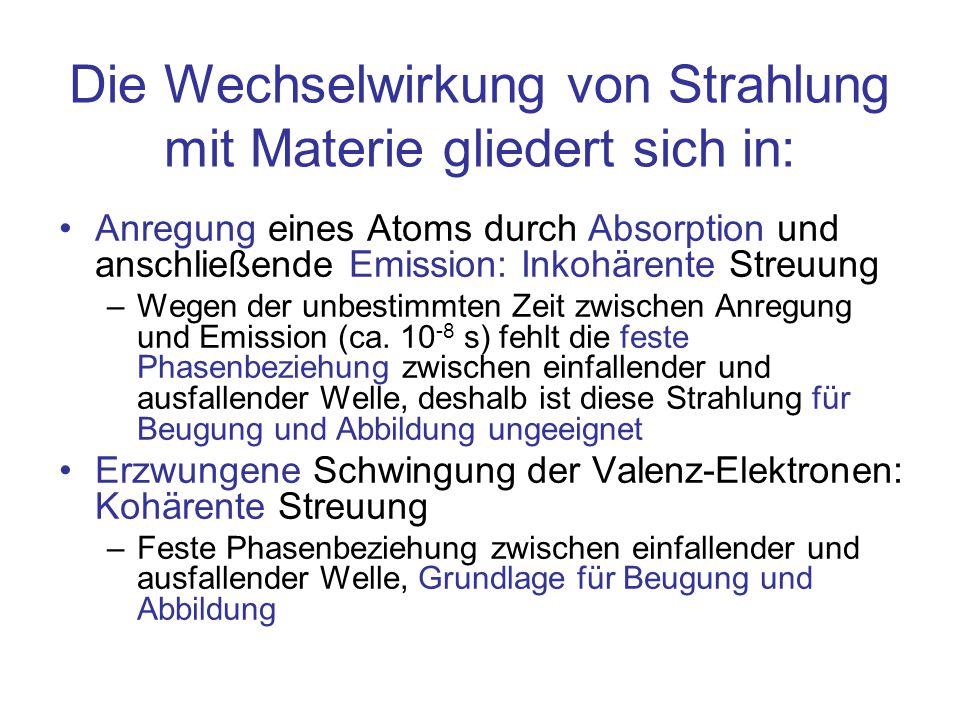 Die Wechselwirkung von Strahlung mit Materie gliedert sich in: Anregung eines Atoms durch Absorption und anschließende Emission: Inkohärente Streuung –Wegen der unbestimmten Zeit zwischen Anregung und Emission (ca.