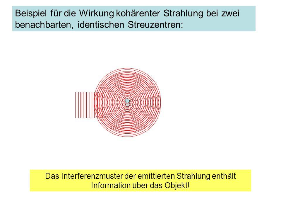 Beispiel für die Wirkung kohärenter Strahlung bei zwei benachbarten, identischen Streuzentren: Das Interferenzmuster der emittierten Strahlung enthält Information über das Objekt!